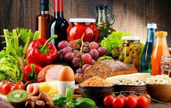 Protein Ingredients Market : Industry Analysis and Forecast (2019-2027)